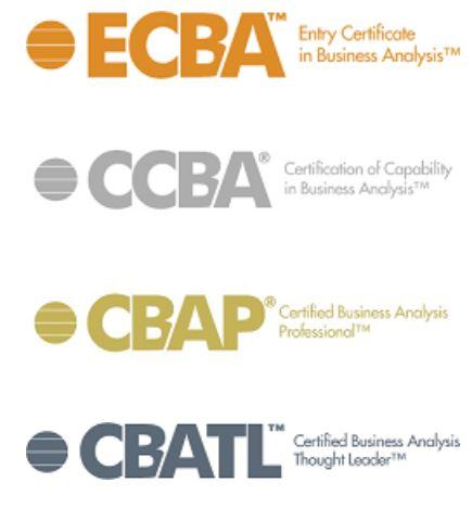 Introduction to IIBA, BABOK, and the Certifications | IIBA Seattle